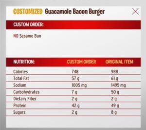 Red Robin Guacamole Bacon  Burger with NO BUN