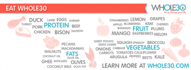 Whole30Foods